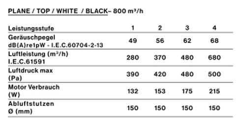 FAL_motor_perf_plane-top-white-black