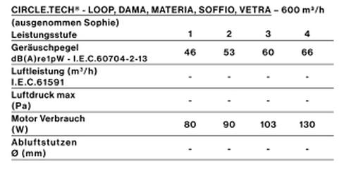 FAL_motor_perf_loop-dama-materia-soffio-vetra