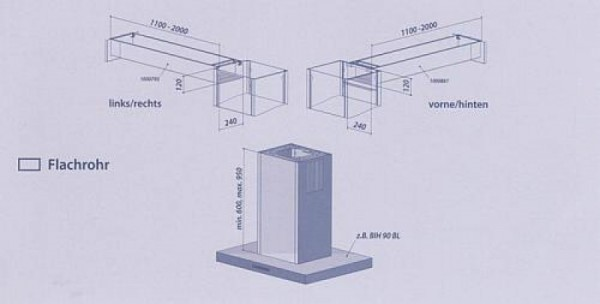 BERBEL Seitlicher Ausgang im Komplettpaket für Flachrohr 1100 - 2000 mm vorne - hinten