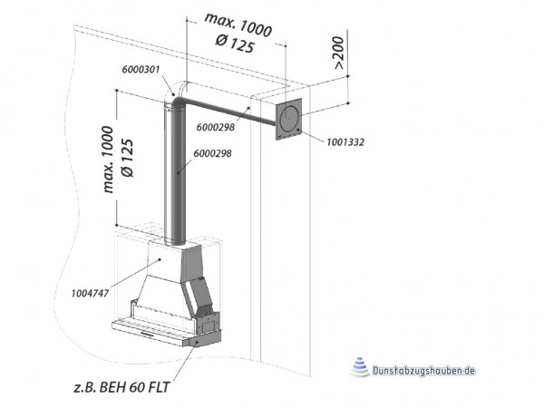 BERBEL Abluftset ECO 1, Rund 125