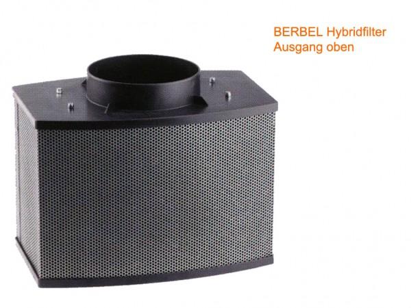 Berbel hybrid filter bhf 125 dunstabzugshauben.de