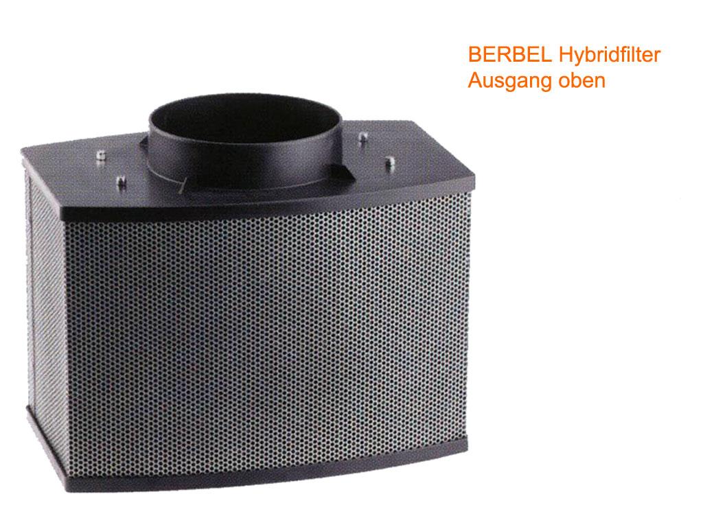 Berbel Hybrid Filter Bhf 125 Dunstabzugshauben De